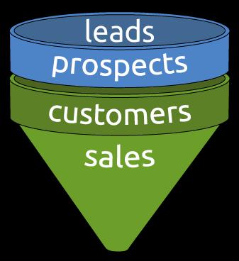 funnel-graphic-lead-generation