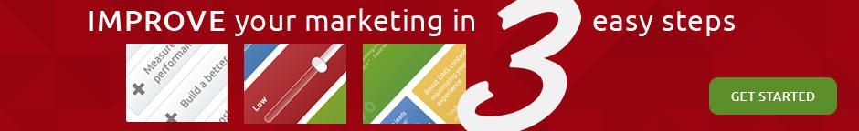 Marketing Priorities Banner